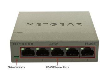 Netgear GS305 5-port Unmanaged Switch 5xGbE