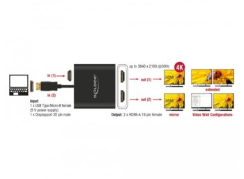 Delock Splitter video DisplayPort 1.2 -> 2x HDMI 4K na kablu 25cm